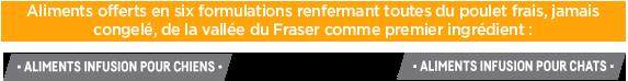 Aliments offerts en six formulations renfermant toutes du poulet frais, jamais congelé, de la vallée du Fraser comme premier ingrédient :